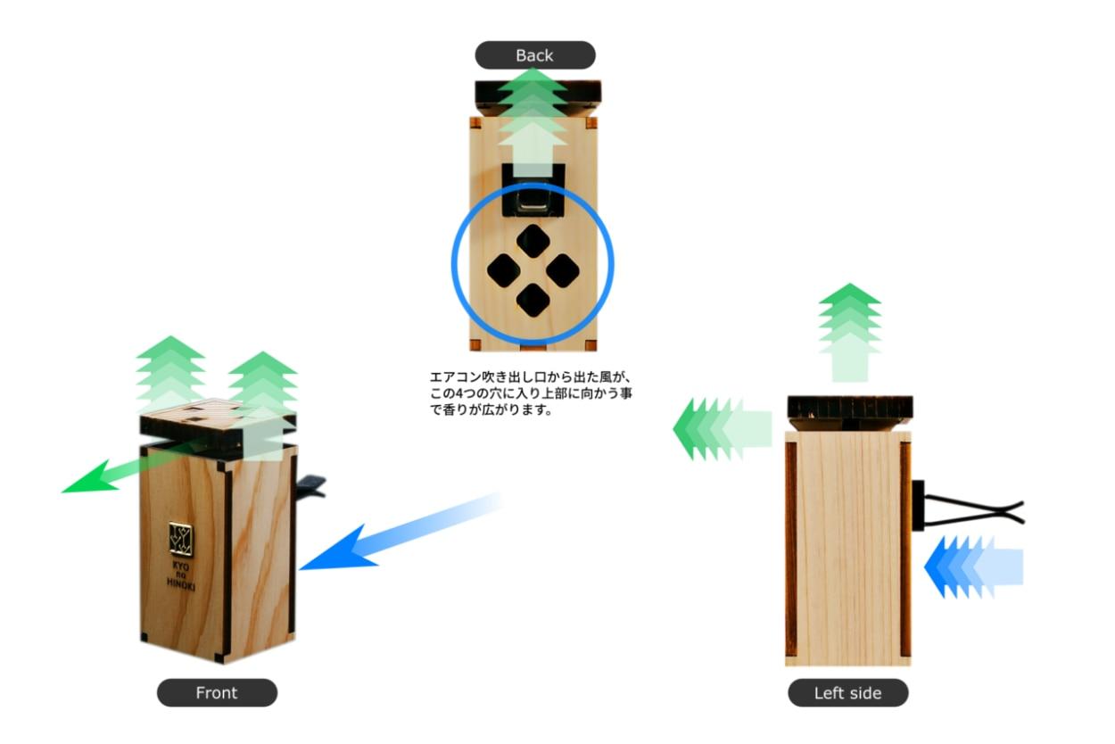 車内で森林浴気分を味わえる天然ヒノキの「KYO no HINOKI カーアロマディフューザー」が欲しくなります。